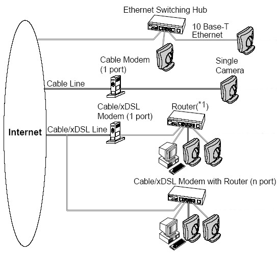 d link router wiring diagram   28 wiring diagram images